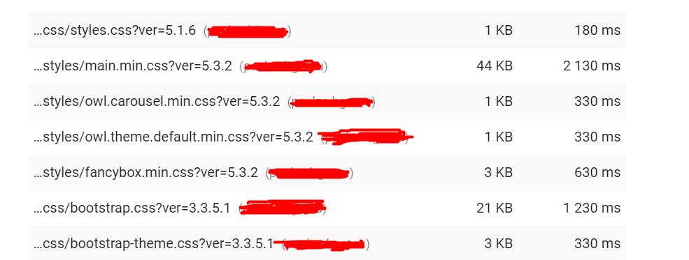 проверка актуальных плагинов для wordpress